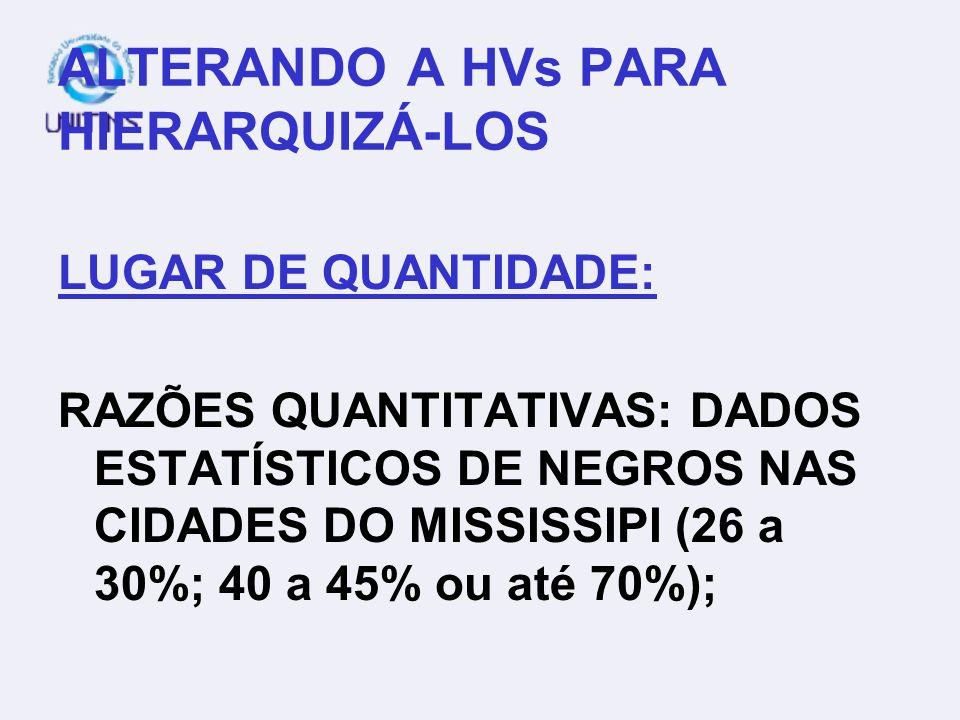 ALTERANDO A HVs PARA HIERARQUIZÁ-LOS LUGAR DE QUANTIDADE: RAZÕES QUANTITATIVAS: DADOS ESTATÍSTICOS DE NEGROS NAS CIDADES DO MISSISSIPI (26 a 30%; 40 a