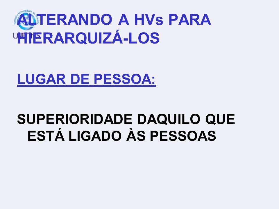 ALTERANDO A HVs PARA HIERARQUIZÁ-LOS LUGAR DE PESSOA: SUPERIORIDADE DAQUILO QUE ESTÁ LIGADO ÀS PESSOAS