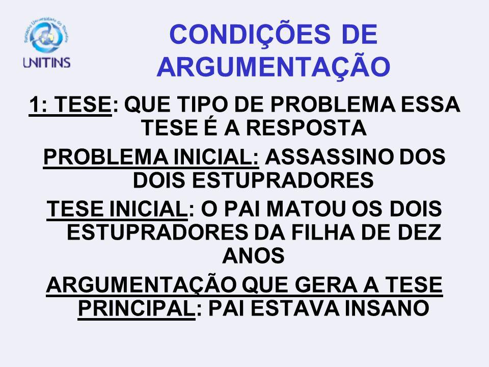 CONDIÇÕES DE ARGUMENTAÇÃO 1: TESE: QUE TIPO DE PROBLEMA ESSA TESE É A RESPOSTA PROBLEMA INICIAL: ASSASSINO DOS DOIS ESTUPRADORES TESE INICIAL: O PAI M