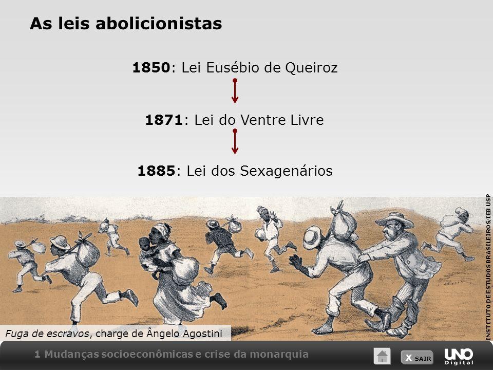X SAIR As leis abolicionistas 1850: Lei Eusébio de Queiroz 1871: Lei do Ventre Livre 1885: Lei dos Sexagenários Fuga de escravos, charge de Ângelo Ago