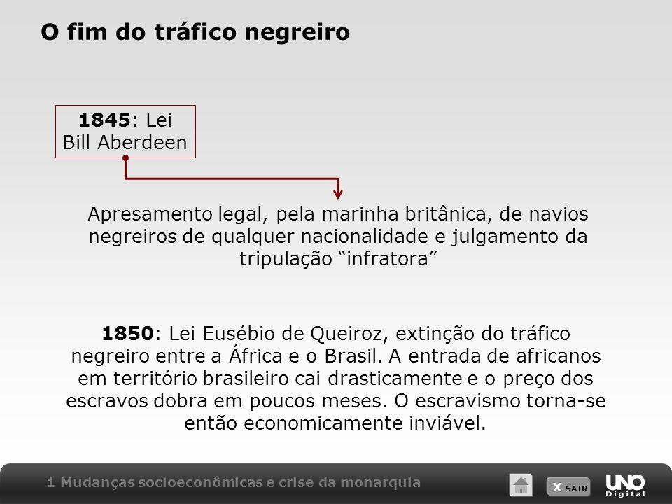 X SAIR O fim do tráfico negreiro 1845: Lei Bill Aberdeen Apresamento legal, pela marinha britânica, de navios negreiros de qualquer nacionalidade e ju