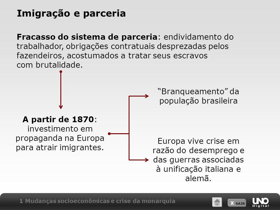 X SAIR No final do Império, havia mais de 350 mil imigrantes no Brasil, em geral concentrados nas áreas cafeeiras.