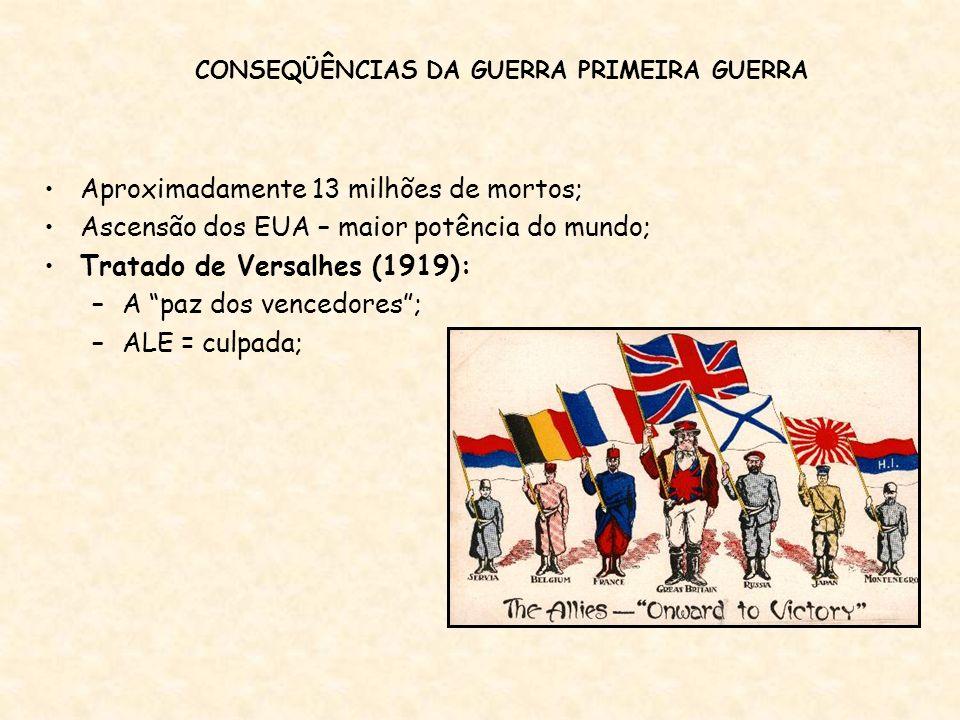 Aproximadamente 13 milhões de mortos; Ascensão dos EUA – maior potência do mundo; Tratado de Versalhes (1919): –A paz dos vencedores; –ALE = culpada; CONSEQÜÊNCIAS DA GUERRA PRIMEIRA GUERRA