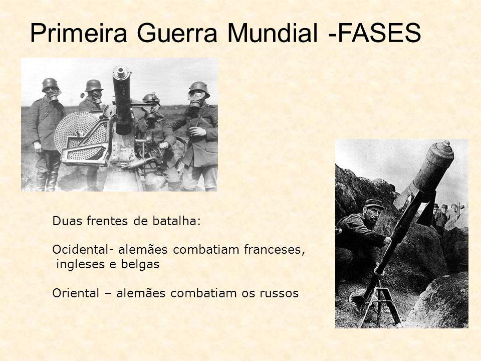Primeira Guerra Mundial -FASES Duas frentes de batalha: Ocidental- alemães combatiam franceses, ingleses e belgas Oriental – alemães combatiam os russos