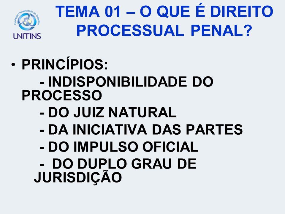 AÇÃO PENAL PÚBLICA CONDICIONADA: –CONDIÇÕES DE PRECEDIBILIDADE: REQUISIÇÃO DO MINISTRO DA JUSTIÇA REPRESENTAÇÃO DO OFENDIDO OU DO SEU REPRESENTANTE LEGAL –PRAZO PARA A REPRESENTAÇÃO: 6 MESES TEMA 03 – AÇÃO PENAL, COMPETÊNCIA E PROCEDIMENTOS PROCESSUAIS