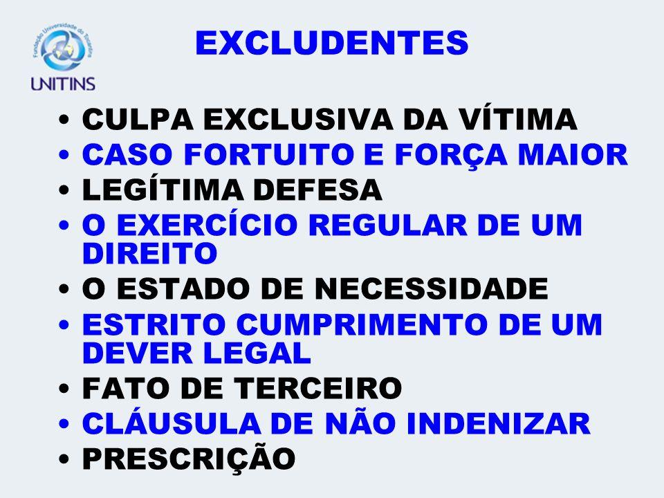 EXCLUDENTES CULPA EXCLUSIVA DA VÍTIMA CASO FORTUITO E FORÇA MAIOR LEGÍTIMA DEFESA O EXERCÍCIO REGULAR DE UM DIREITO O ESTADO DE NECESSIDADE ESTRITO CU
