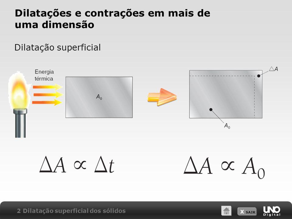 X SAIR Dilatações e contrações em mais de uma dimensão Dilatação superficial 2 Dilatação superficial dos sólidos
