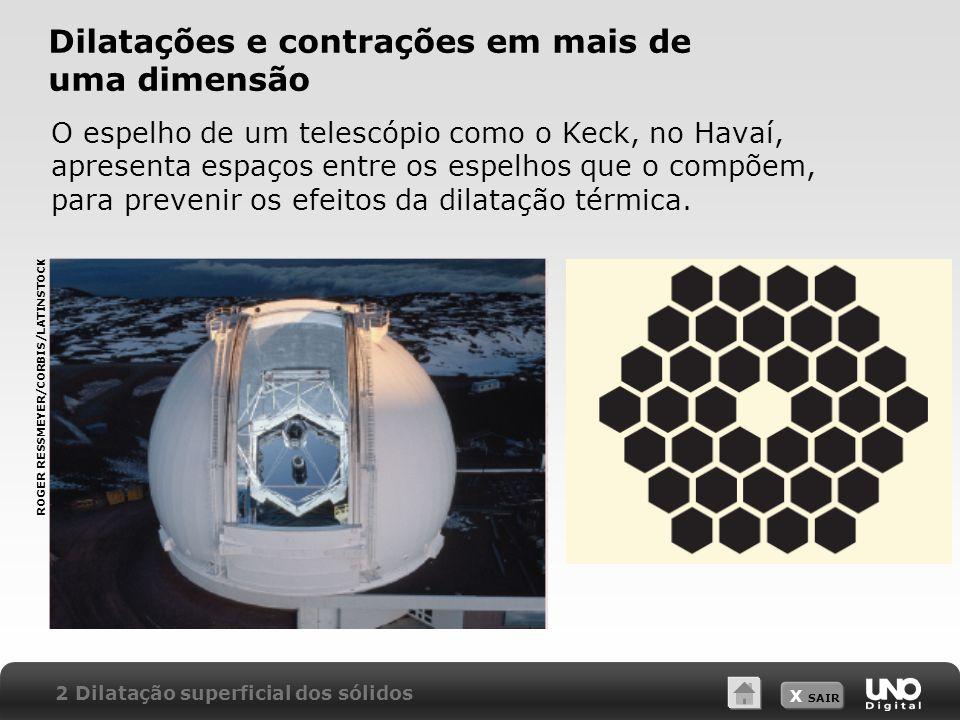 X SAIR Dilatações e contrações em mais de uma dimensão O espelho de um telescópio como o Keck, no Havaí, apresenta espaços entre os espelhos que o com