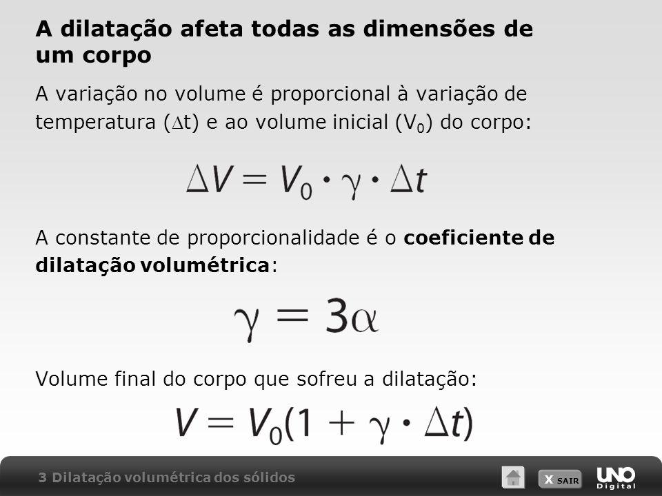 X SAIR A dilatação afeta todas as dimensões de um corpo A variação no volume é proporcional à variação de temperatura (t) e ao volume inicial (V 0 ) d