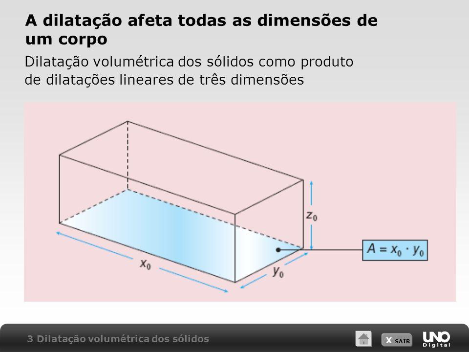 X SAIR A dilatação afeta todas as dimensões de um corpo Dilatação volumétrica dos sólidos como produto de dilatações lineares de três dimensões 3 Dila