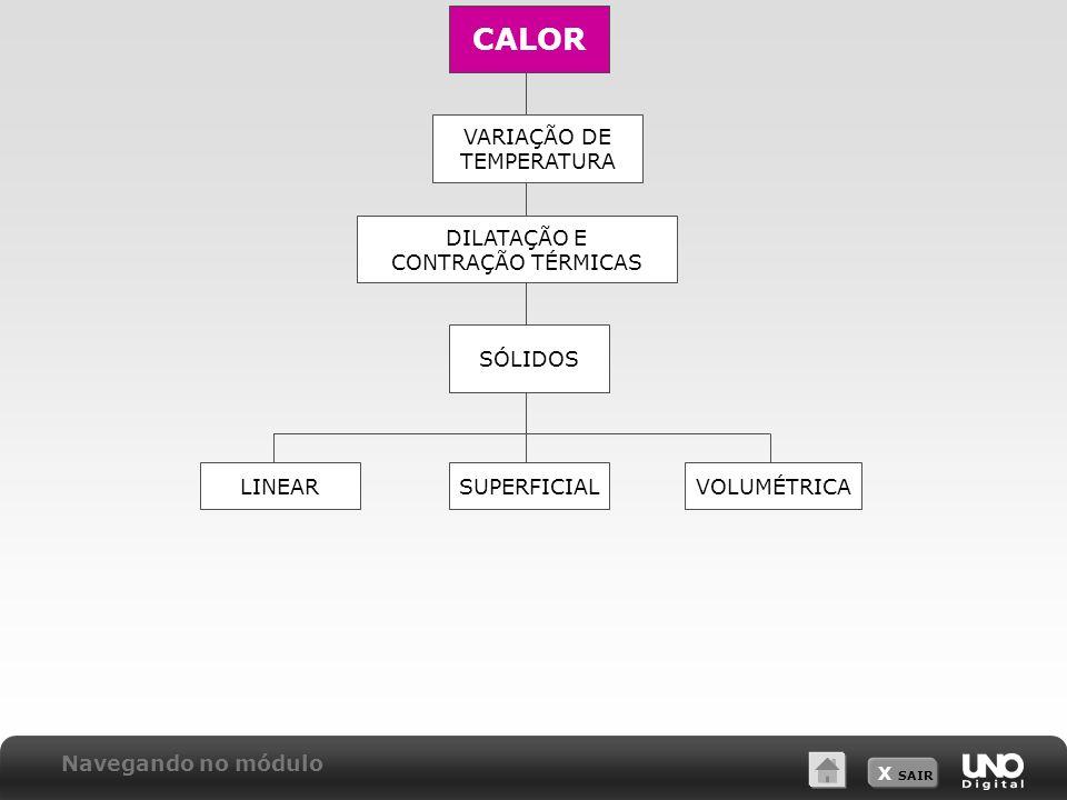 X SAIR Navegando no módulo CALOR VARIAÇÃO DE TEMPERATURA DILATAÇÃO E CONTRAÇÃO TÉRMICAS SÓLIDOS SUPERFICIALVOLUMÉTRICALINEAR