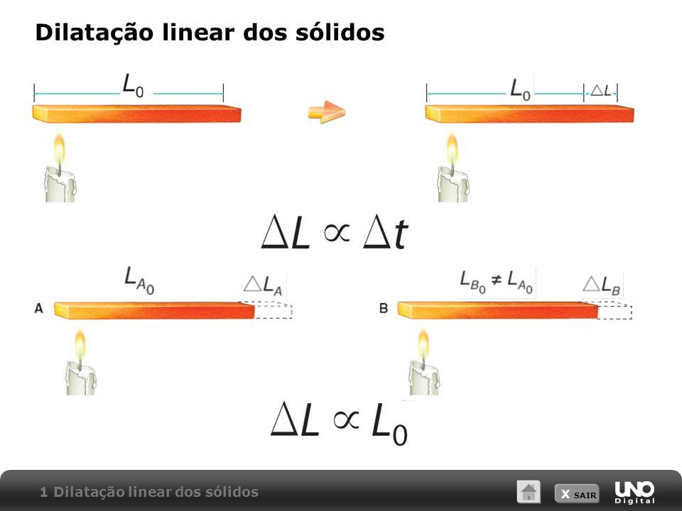 X SAIR Dilatação linear dos sólidos A variação no comprimento de uma barra L, submetida a uma variação de temperatura t, é: 1 Dilatação linear dos sólidos