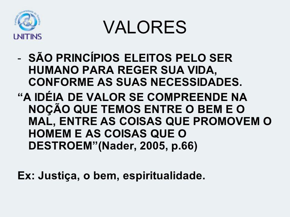 VALORES -SÃO PRINCÍPIOS ELEITOS PELO SER HUMANO PARA REGER SUA VIDA, CONFORME AS SUAS NECESSIDADES. A IDÉIA DE VALOR SE COMPREENDE NA NOÇÃO QUE TEMOS