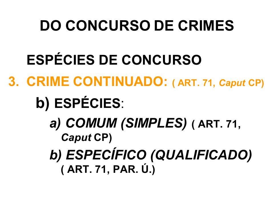 DO CONCURSO DE CRIMES ESPÉCIES DE CONCURSO 3.CRIME CONTINUADO: ( ART. 71, Caput CP) b) ESPÉCIES: a) COMUM (SIMPLES) ( ART. 71, Caput CP) b) ESPECÍFICO