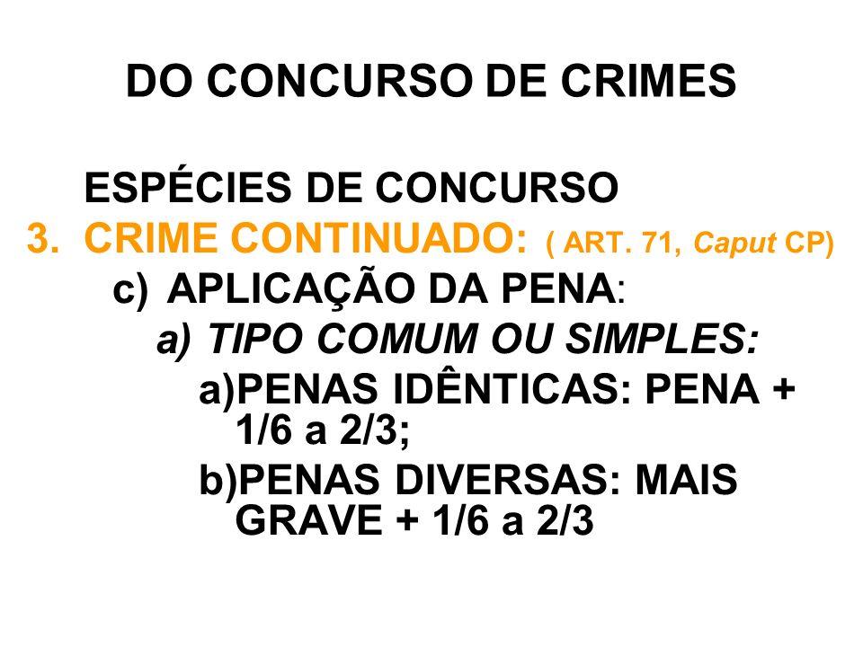 DO CONCURSO DE CRIMES ESPÉCIES DE CONCURSO 3.CRIME CONTINUADO: ( ART. 71, Caput CP) c) APLICAÇÃO DA PENA: a) TIPO COMUM OU SIMPLES: a)PENAS IDÊNTICAS: