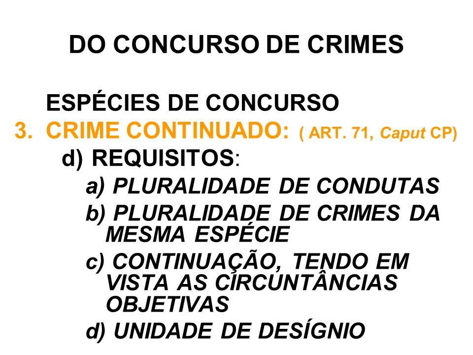 DO CONCURSO DE CRIMES ESPÉCIES DE CONCURSO 3.CRIME CONTINUADO: ( ART. 71, Caput CP) d) REQUISITOS: a) PLURALIDADE DE CONDUTAS b) PLURALIDADE DE CRIMES