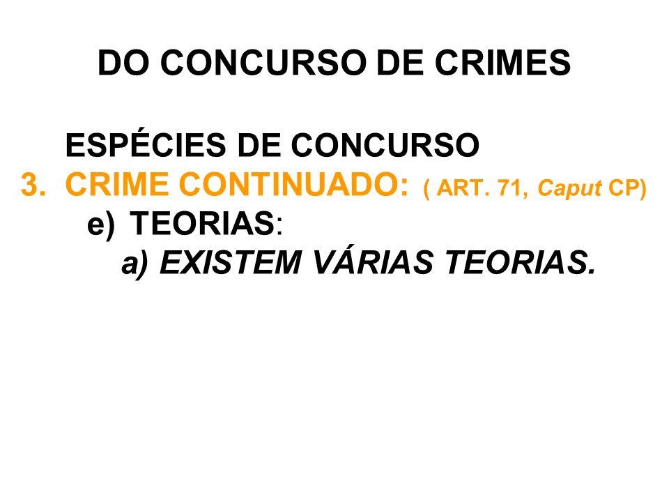 DO CONCURSO DE CRIMES ESPÉCIES DE CONCURSO 3.CRIME CONTINUADO: ( ART. 71, Caput CP) e) TEORIAS: a) EXISTEM VÁRIAS TEORIAS.