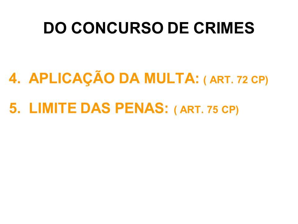 DO CONCURSO DE CRIMES 4.APLICAÇÃO DA MULTA: ( ART. 72 CP) 5.LIMITE DAS PENAS: ( ART. 75 CP)
