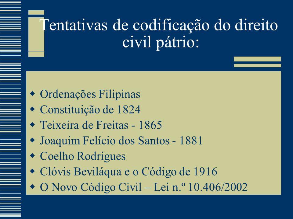 Tentativas de codificação do direito civil pátrio: Ordenações Filipinas Constituição de 1824 Teixeira de Freitas - 1865 Joaquim Felício dos Santos - 1