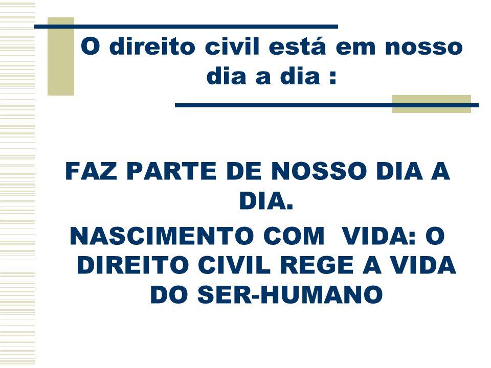 O direito civil está em nosso dia a dia : FAZ PARTE DE NOSSO DIA A DIA. NASCIMENTO COM VIDA: O DIREITO CIVIL REGE A VIDA DO SER-HUMANO