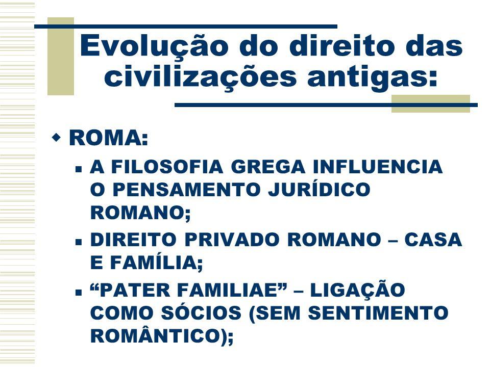 Evolução do direito das civilizações antigas: ROMA: A FILOSOFIA GREGA INFLUENCIA O PENSAMENTO JURÍDICO ROMANO; DIREITO PRIVADO ROMANO – CASA E FAMÍLIA