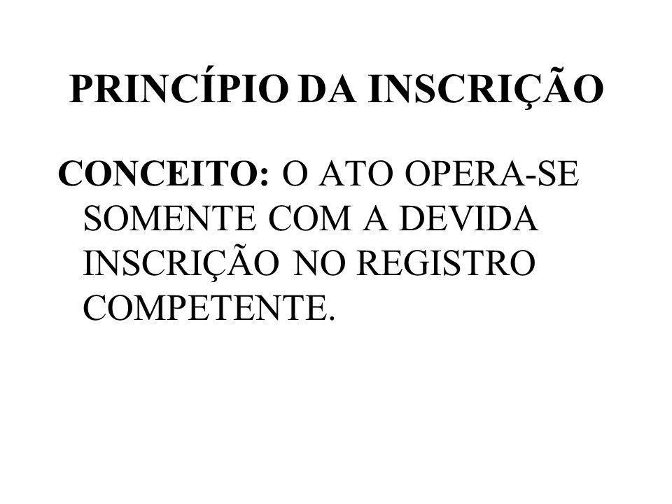PRINCÍPIO DA INSCRIÇÃO CONCEITO: O ATO OPERA-SE SOMENTE COM A DEVIDA INSCRIÇÃO NO REGISTRO COMPETENTE.