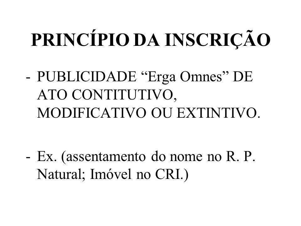 PRINCÍPIO DA INSCRIÇÃO -PUBLICIDADE Erga Omnes DE ATO CONTITUTIVO, MODIFICATIVO OU EXTINTIVO.