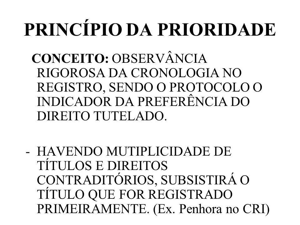 PRINCÍPIO DA PRIORIDADE CONCEITO: OBSERVÂNCIA RIGOROSA DA CRONOLOGIA NO REGISTRO, SENDO O PROTOCOLO O INDICADOR DA PREFERÊNCIA DO DIREITO TUTELADO.