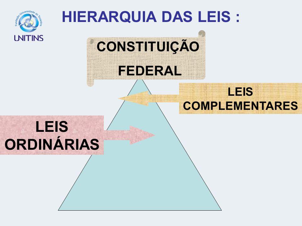 HIERARQUIA DAS LEIS : LEIS ORDINÁRIAS LEIS COMPLEMENTARES CONSTITUIÇÃO FEDERAL