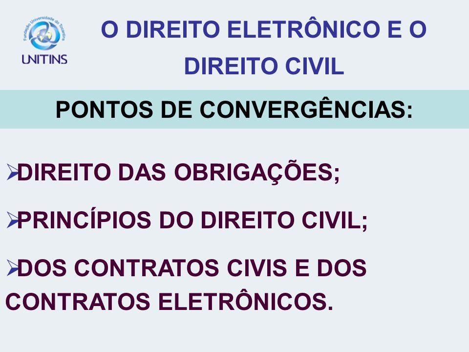 O DIREITO ELETRÔNICO E O DIREITO CIVIL PONTOS DE CONVERGÊNCIAS: DIREITO DAS OBRIGAÇÕES; PRINCÍPIOS DO DIREITO CIVIL; DOS CONTRATOS CIVIS E DOS CONTRAT