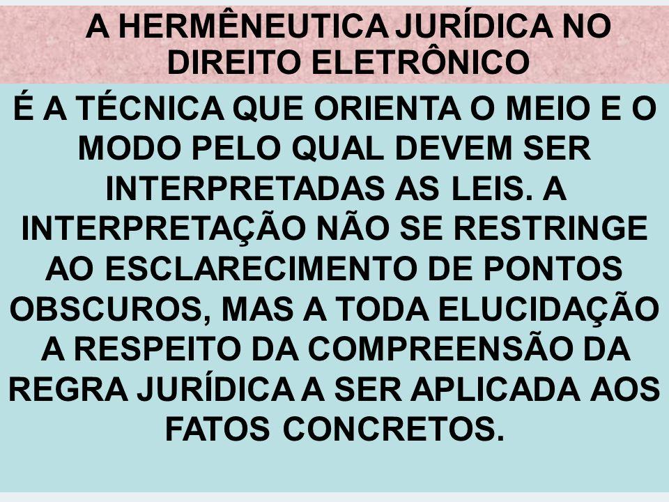 A HERMÊNEUTICA JURÍDICA NO DIREITO ELETRÔNICO .ART.