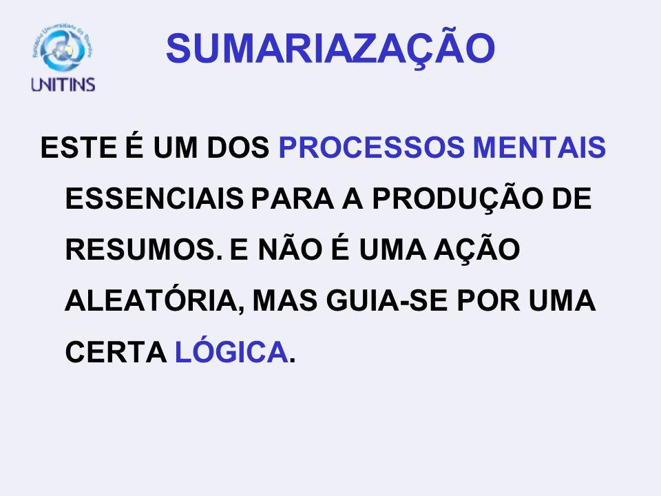 FIORIN, J.L.; SAVIOLI, F.P. Para entender o texto. 6.ed. São Paulo: Ática, 1998.