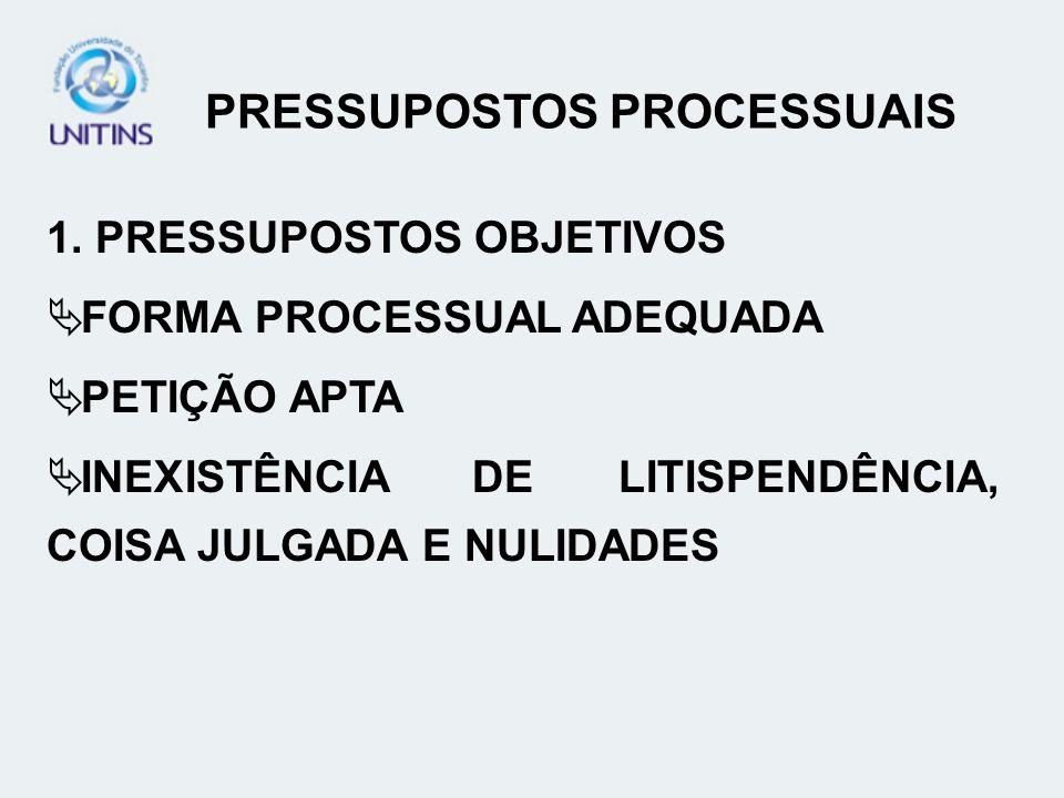 PRESSUPOSTOS PROCESSUAIS 1. PRESSUPOSTOS OBJETIVOS FORMA PROCESSUAL ADEQUADA PETIÇÃO APTA INEXISTÊNCIA DE LITISPENDÊNCIA, COISA JULGADA E NULIDADES