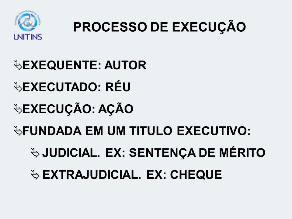 EXEQUENTE: AUTOR EXECUTADO: RÉU EXECUÇÃO: AÇÃO FUNDADA EM UM TITULO EXECUTIVO: JUDICIAL. EX: SENTENÇA DE MÉRITO EXTRAJUDICIAL. EX: CHEQUE