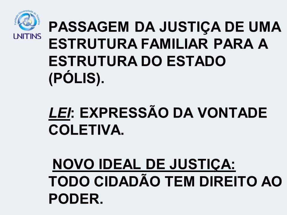 PASSAGEM DA JUSTIÇA DE UMA ESTRUTURA FAMILIAR PARA A ESTRUTURA DO ESTADO (PÓLIS). LEI: EXPRESSÃO DA VONTADE COLETIVA. NOVO IDEAL DE JUSTIÇA: TODO CIDA
