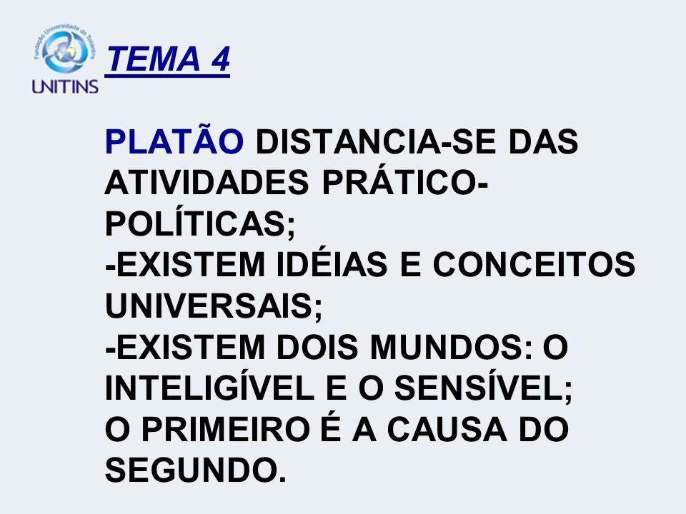 TEMA 4 PLATÃO DISTANCIA-SE DAS ATIVIDADES PRÁTICO- POLÍTICAS; -EXISTEM IDÉIAS E CONCEITOS UNIVERSAIS; -EXISTEM DOIS MUNDOS: O INTELIGÍVEL E O SENSÍVEL