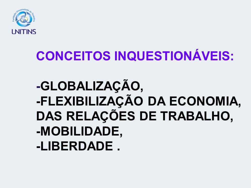 CONCEITOS INQUESTIONÁVEIS: -GLOBALIZAÇÃO, -FLEXIBILIZAÇÃO DA ECONOMIA, DAS RELAÇÕES DE TRABALHO, -MOBILIDADE, -LIBERDADE.