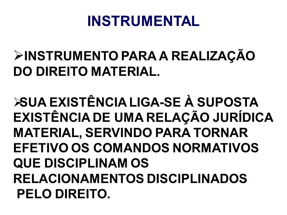INSTRUMENTAL INSTRUMENTO PARA A REALIZAÇÃO DO DIREITO MATERIAL. SUA EXISTÊNCIA LIGA-SE À SUPOSTA EXISTÊNCIA DE UMA RELAÇÃO JURÍDICA MATERIAL, SERVINDO