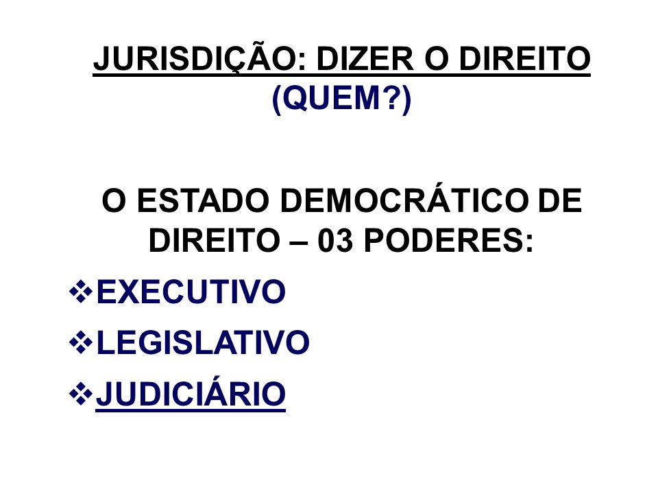JURISDIÇÃO: DIZER O DIREITO (QUEM?) O ESTADO DEMOCRÁTICO DE DIREITO – 03 PODERES: EXECUTIVO LEGISLATIVO JUDICIÁRIO