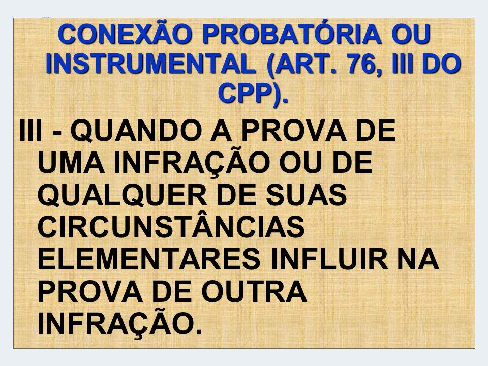 COMPETÊNCIA POR CONTINÊNCIA CONTINÊNCIA # DA CONEXÃO: POR NÃO SER UMA FORMA DE REUNIÃO DE PROCESSOS SIMPLES; E CONSTITUI-SE A COMPETÊNCIA POR CONTINÊNCIA NA UNIÃO DE PROCESSOS POR UMA CAUSA EM QUE UMA CONDUTA ESTA CONTIDA NA OUTRA.CONTINÊNCIA # DA CONEXÃO: POR NÃO SER UMA FORMA DE REUNIÃO DE PROCESSOS SIMPLES; E CONSTITUI-SE A COMPETÊNCIA POR CONTINÊNCIA NA UNIÃO DE PROCESSOS POR UMA CAUSA EM QUE UMA CONDUTA ESTA CONTIDA NA OUTRA.