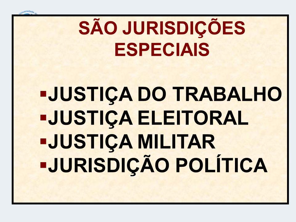 COMPETÊNCIA EM RAZÃO DA PESSOA COMPETÊNCIA CRIME E AGENTE STF SENADO FEDERAL STJ TJE