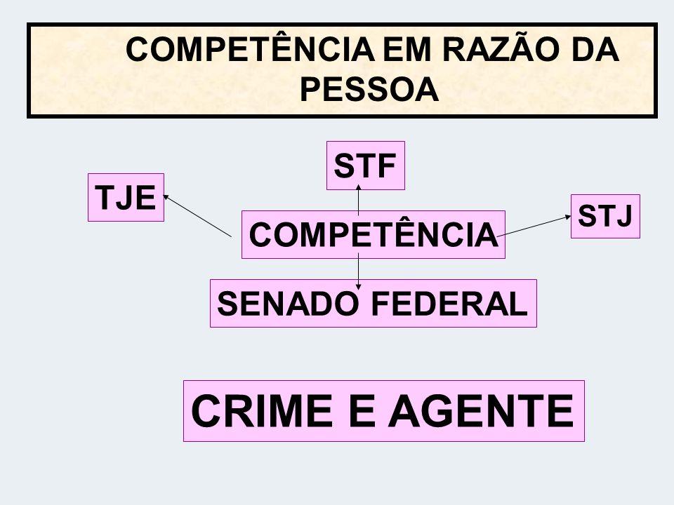 DA COMPETÊNCIA PELA NATUREZA DA INFRAÇÃO ART.