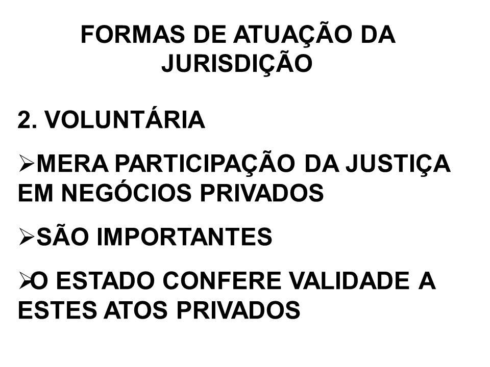 FORMAS DE ATUAÇÃO DA JURISDIÇÃO 2. VOLUNTÁRIA MERA PARTICIPAÇÃO DA JUSTIÇA EM NEGÓCIOS PRIVADOS SÃO IMPORTANTES O ESTADO CONFERE VALIDADE A ESTES ATOS
