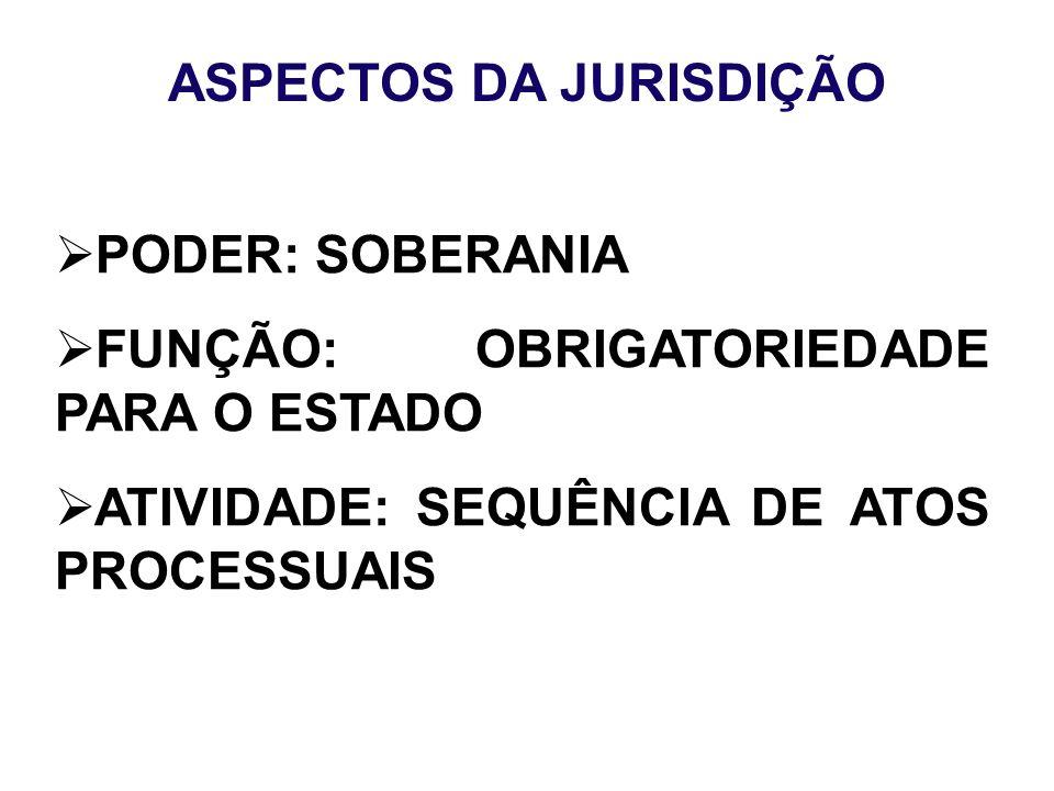 CARACTERÍSTICAS DA JURISIDÇÃO 1.