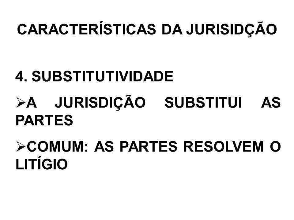 CARACTERÍSTICAS DA JURISIDÇÃO 4. SUBSTITUTIVIDADE A JURISDIÇÃO SUBSTITUI AS PARTES COMUM: AS PARTES RESOLVEM O LITÍGIO