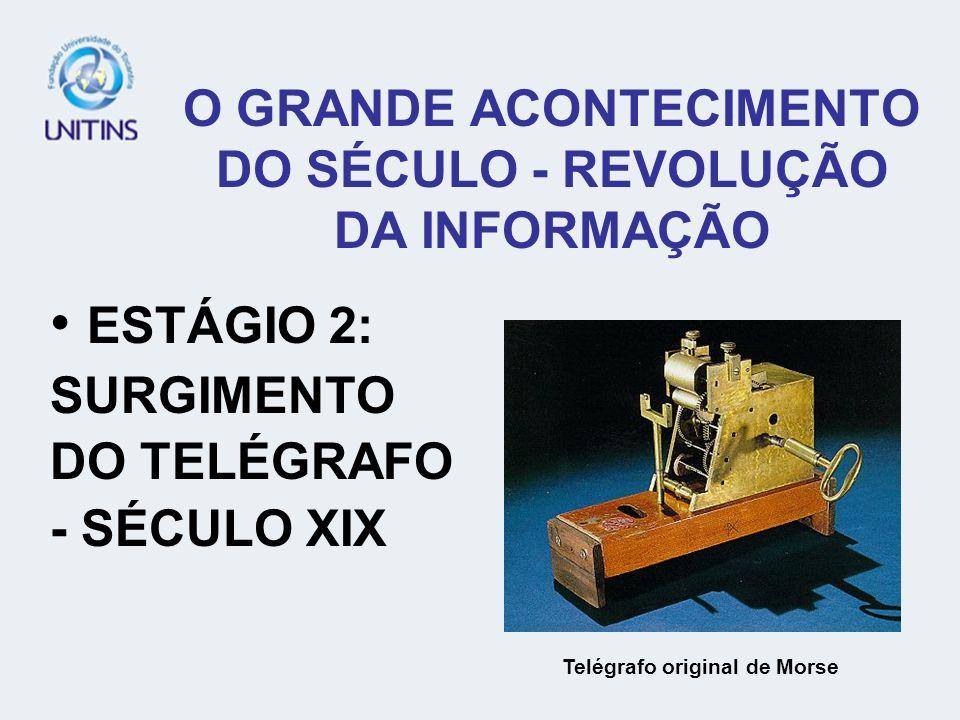 O GRANDE ACONTECIMENTO DO SÉCULO - REVOLUÇÃO DA INFORMAÇÃO ESTÁGIO 2: SURGIMENTO DO TELÉGRAFO - SÉCULO XIX Telégrafo original de Morse