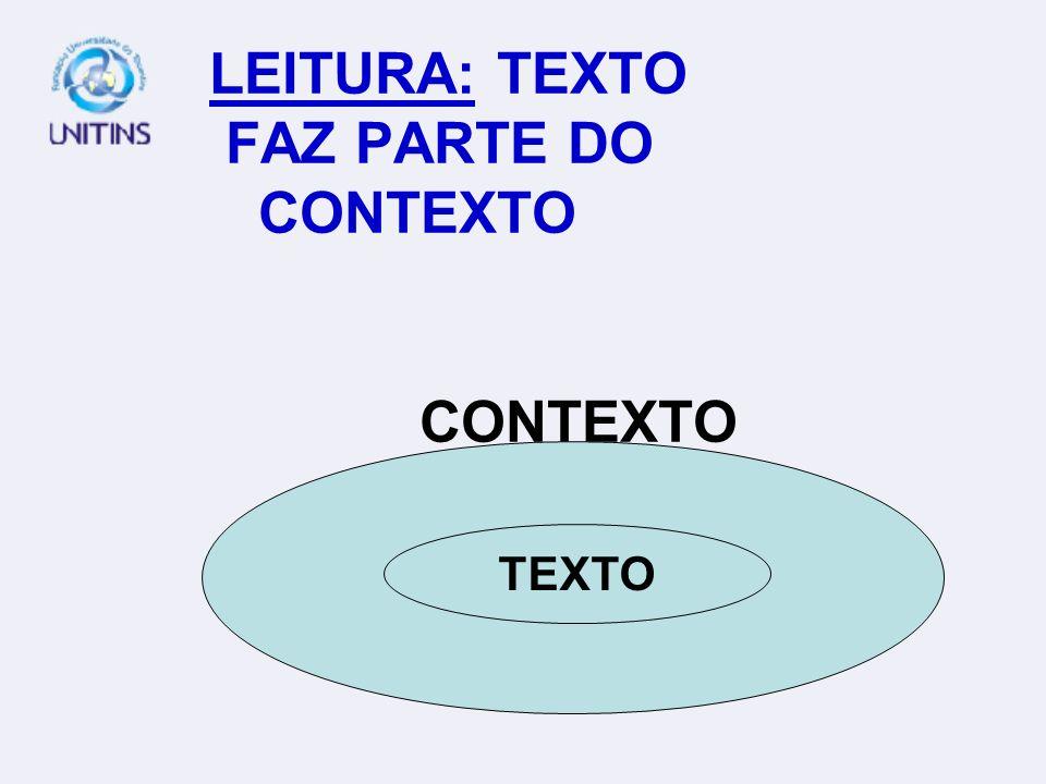 LEITURA: TEXTO FAZ PARTE DO CONTEXTO CONTEXTO TEXTO