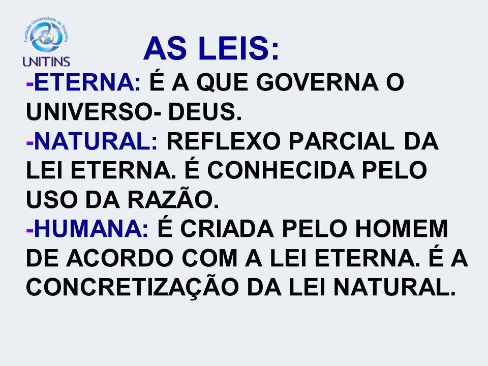 AS LEIS: -ETERNA: É A QUE GOVERNA O UNIVERSO- DEUS. -NATURAL: REFLEXO PARCIAL DA LEI ETERNA. É CONHECIDA PELO USO DA RAZÃO. -HUMANA: É CRIADA PELO HOM