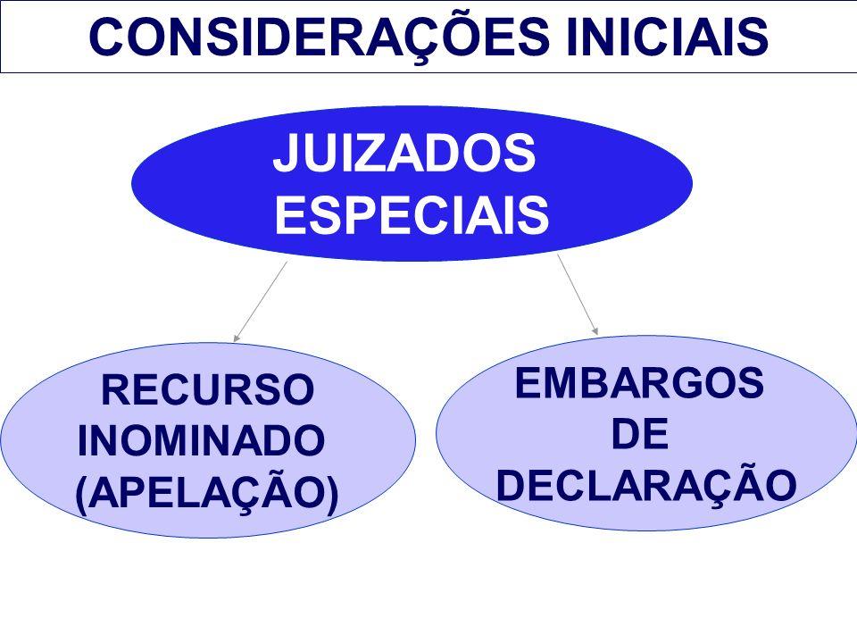 CONSIDERAÇÕES INICIAIS JUIZADOS ESPECIAIS RECURSO INOMINADO (APELAÇÃO) EMBARGOS DE DECLARAÇÃO
