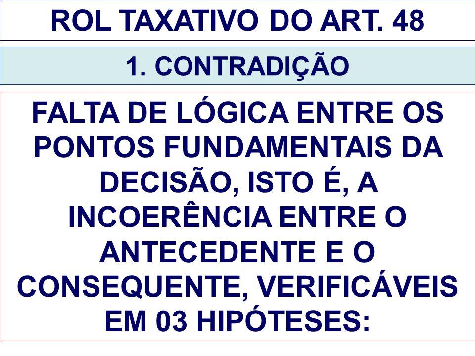 ROL TAXATIVO DO ART. 48 1. CONTRADIÇÃO FALTA DE LÓGICA ENTRE OS PONTOS FUNDAMENTAIS DA DECISÃO, ISTO É, A INCOERÊNCIA ENTRE O ANTECEDENTE E O CONSEQUE